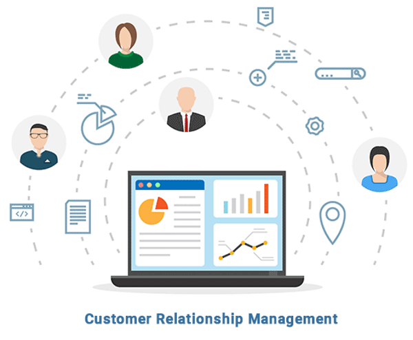 Picture of Customer Relationship Management (Monthly)